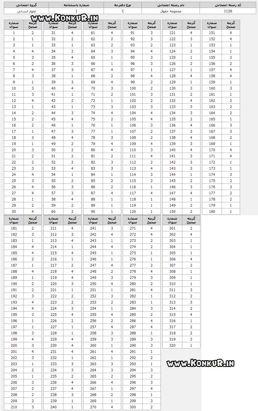 نتیجه تصویری برای آزمونهای سنجش 92